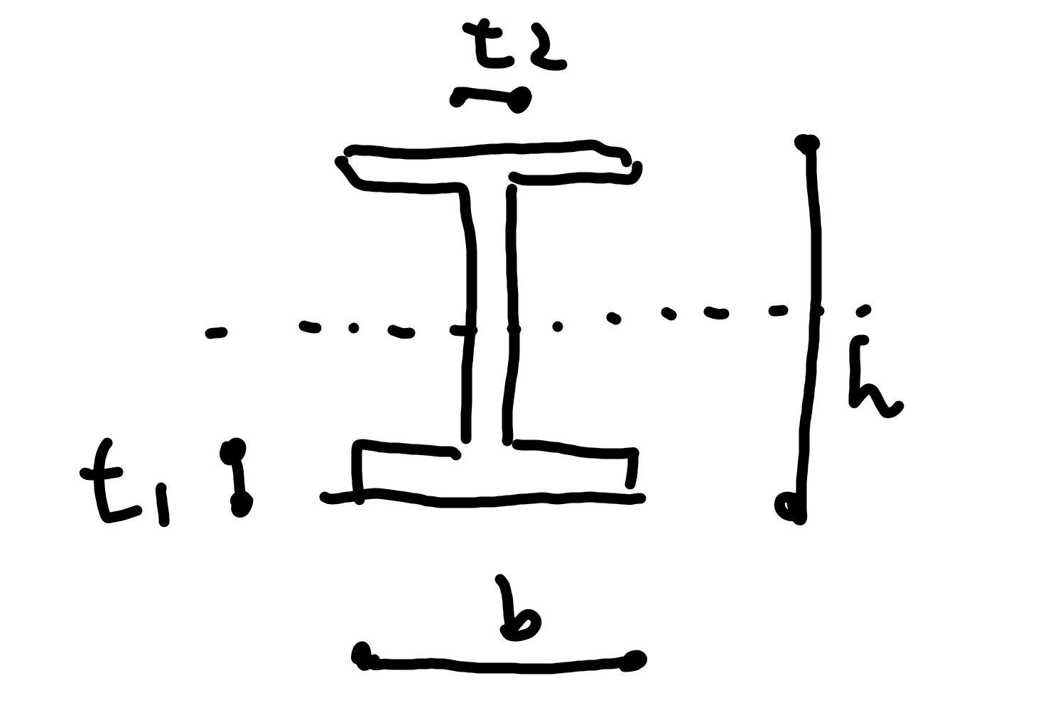 H型鋼の断面二次モーメントと断面係数の求め方例題