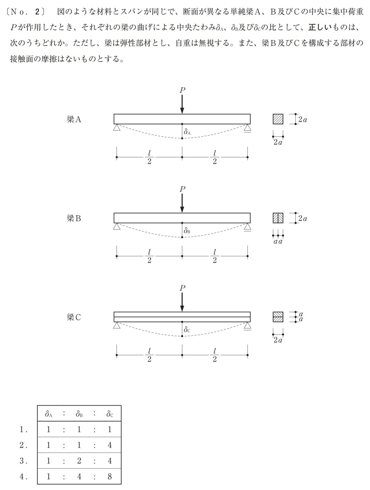 令和元年度の一級建築士の構造の過去問 断面二次モーメントで解く