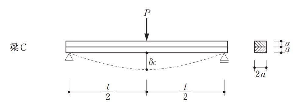 令和元年度の一級建築士の構造の過去問 断面二次モーメントで解くC