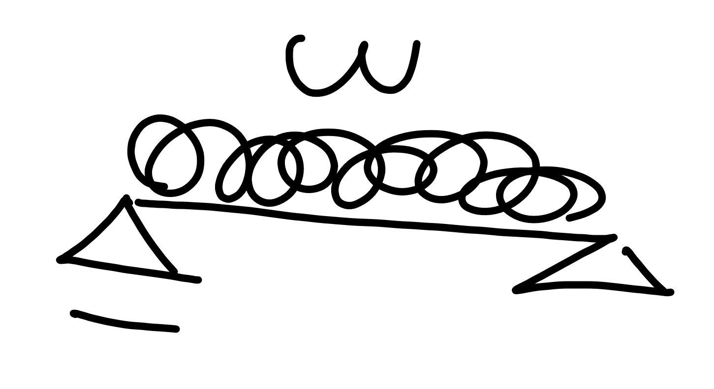 単純梁の等分布荷重