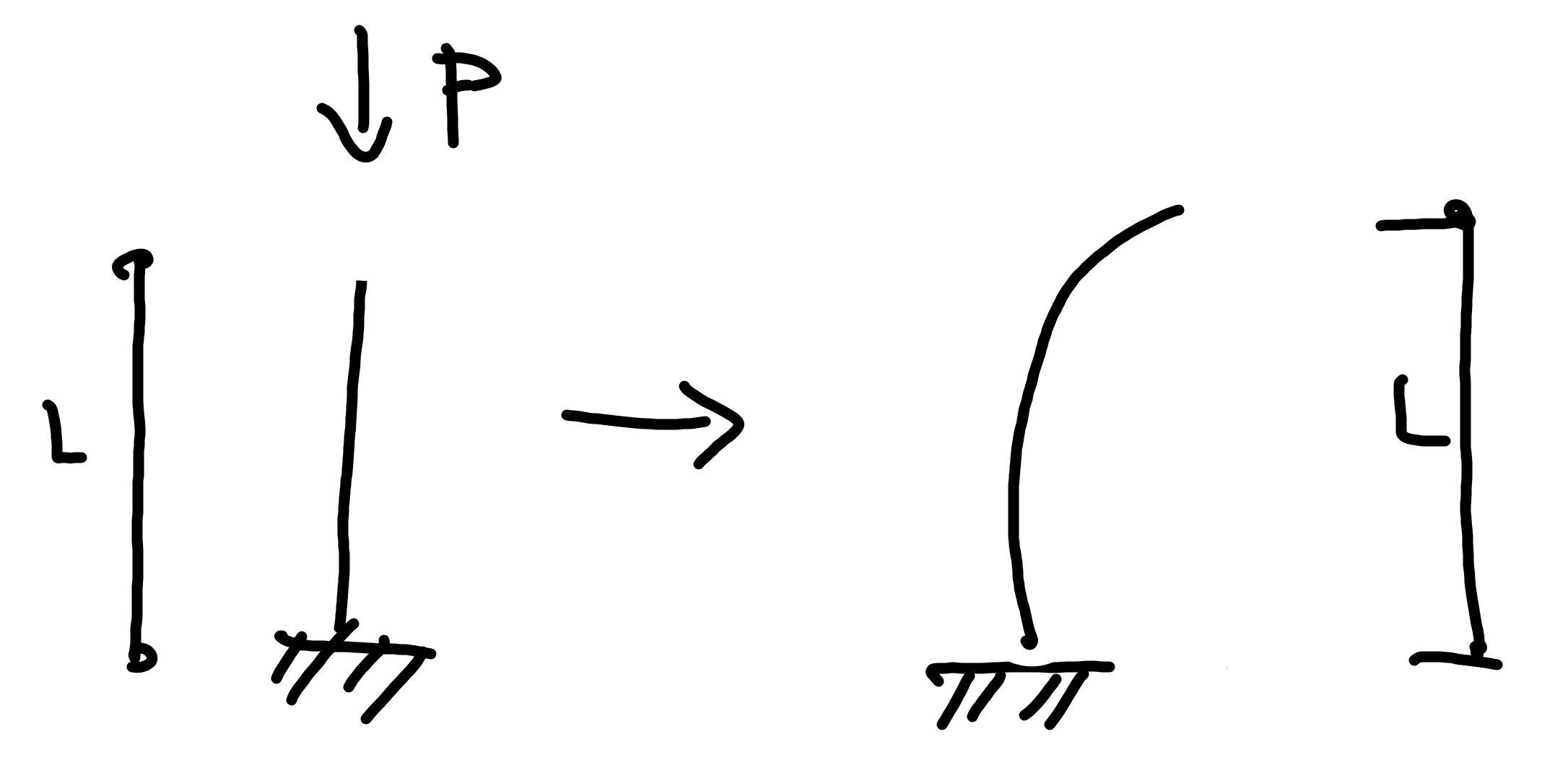 座屈モード 固定端 ピン 水平移動可