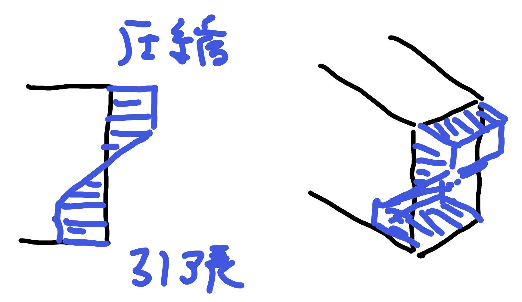 部材に生じる弾塑性モーメント