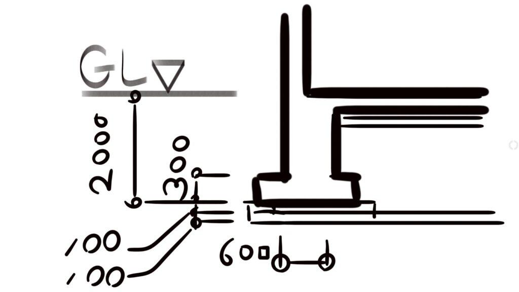 布基礎、独立基礎の断面図の書き方