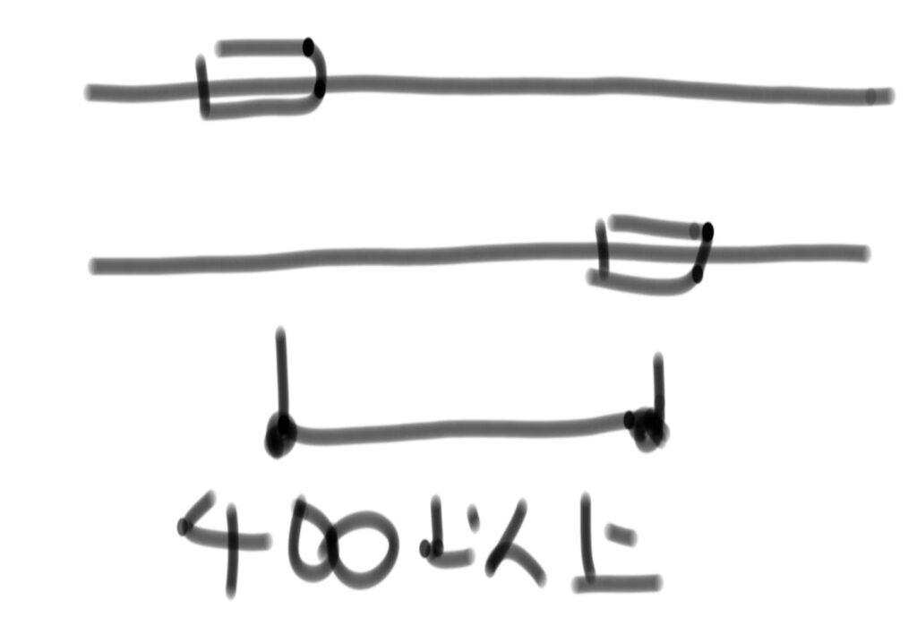 機械式継手の間隔、隣り合う継手の位置 鉄筋工事