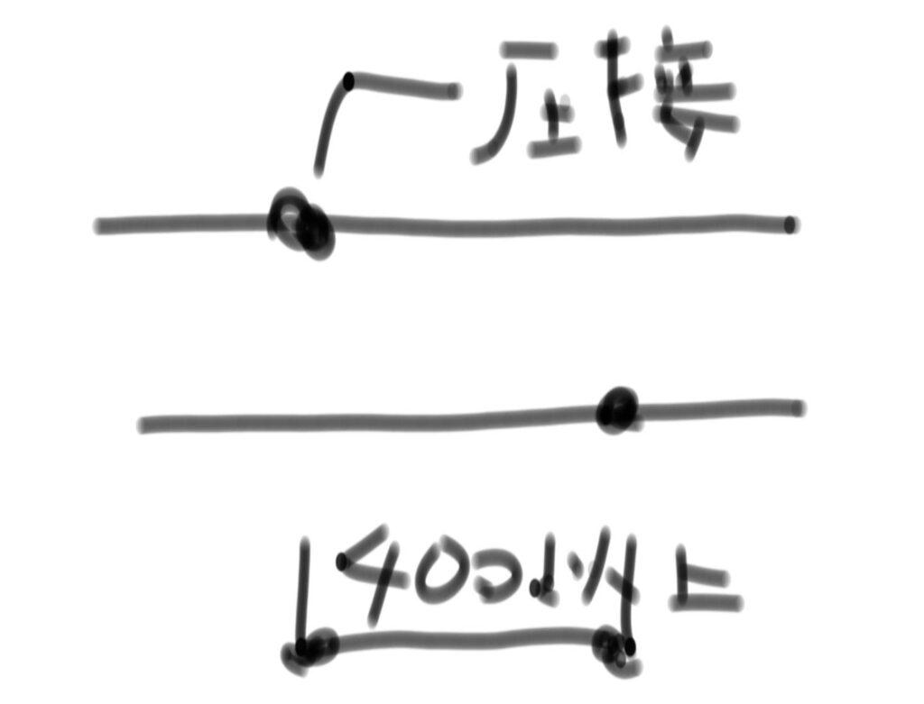 ガス圧接継手の間隔、隣り合う継手の位置 鉄筋工事